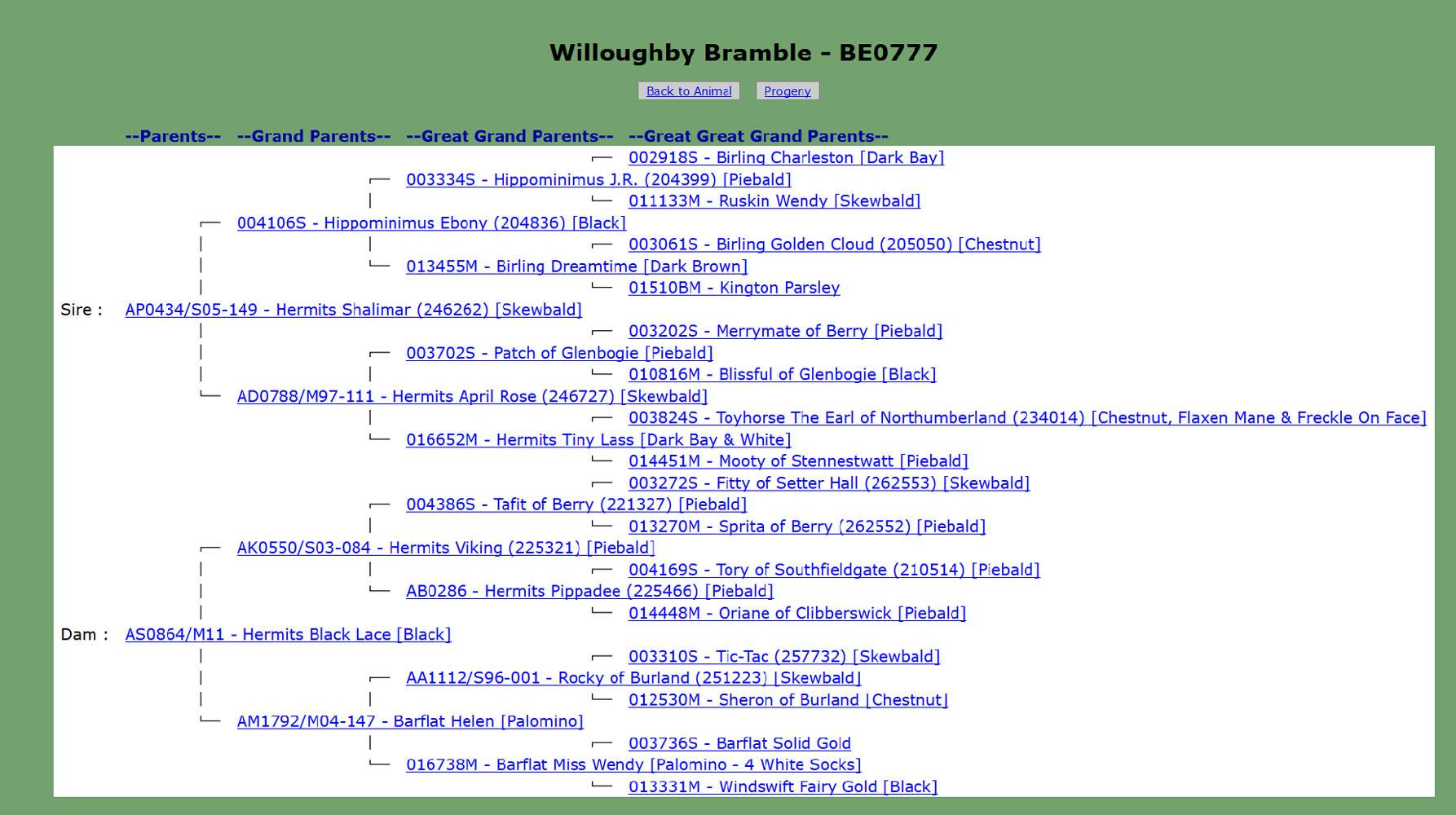 Pedigree von Willoughby Bramble